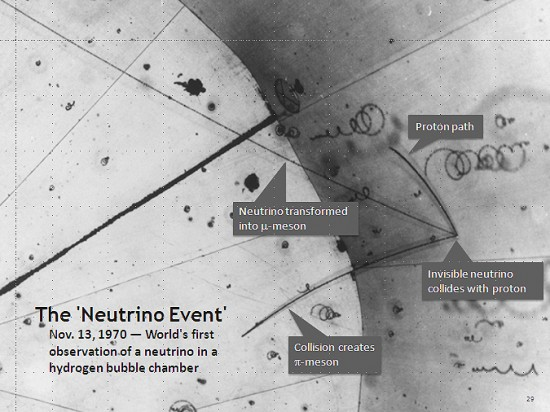 The first use of a hydrogen bubble chamber to detect neutrinos, on November 13, 1970. A neutrino hit a proton in a hydrogen atom. The collision occurred at the point where three tracks emanate on the right of the photograph.