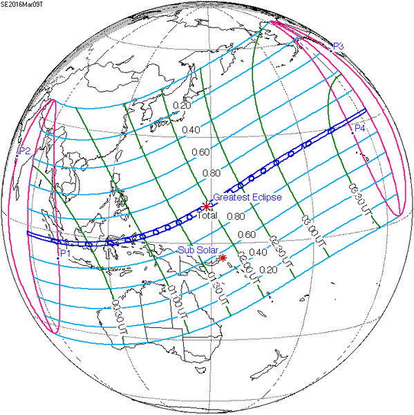 The slender ribbon of blue  shows the path of the total solar eclipse during the daylight hours on March 9, 2016. Outside the path of totality, a partial eclipse can be seen to the north of the total eclipse path (southwest Asia, Korea, Japan, Hawaii and Alaska) and south of the total eclipse path (much of Australia). Image credit: NASA eclipse web site