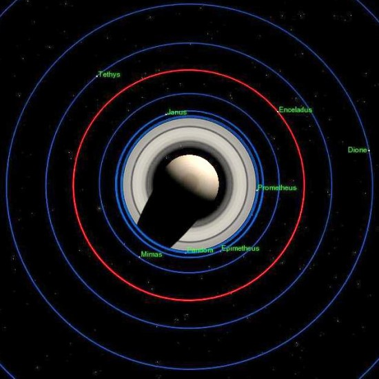 View of Enceladus's orbit (highlighted in red) from above Saturn's north pole. Image created using en:Celestia software, via Wikimedia Commons.