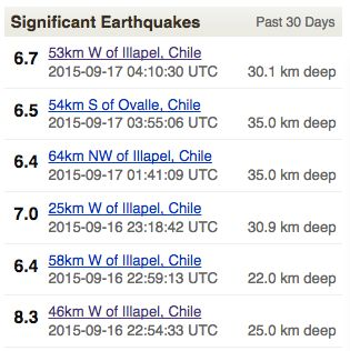 A series of strong earthquakes off the coast of Chile began on the evening of September 16 and continued into the morning of September 17.  Chart via USGS.