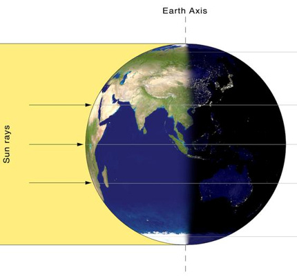 sun-and-earth-at-equinox