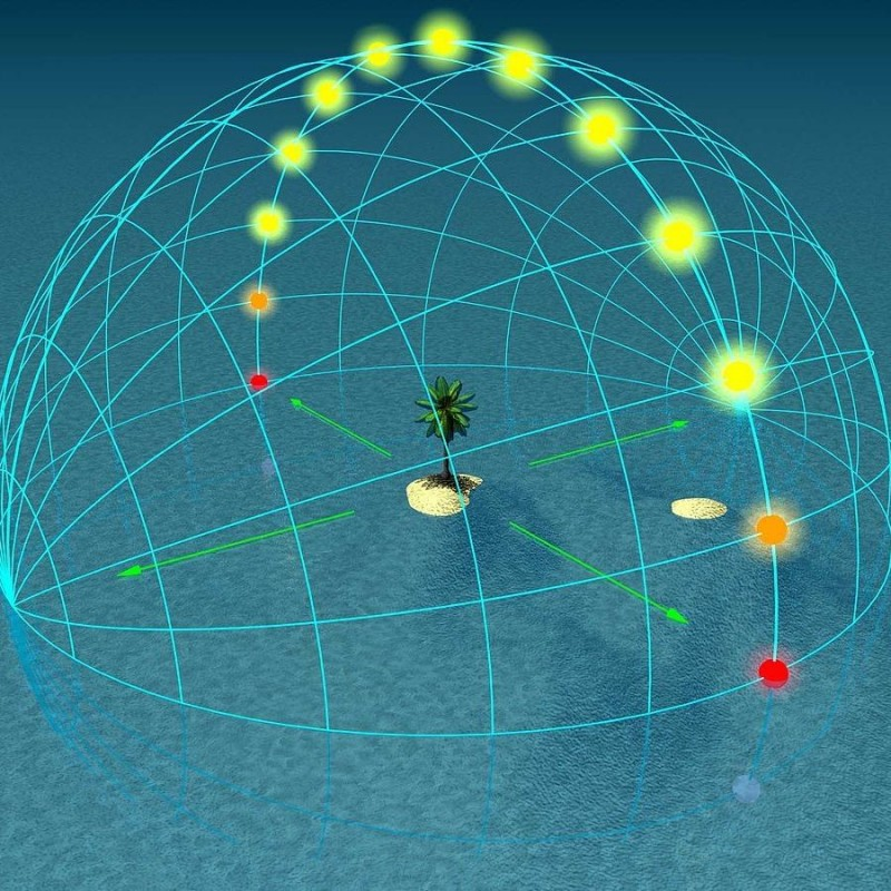 Dome of longitude and latitude lines with suns in perfect arc over the center.