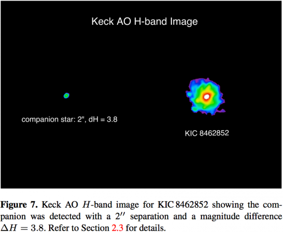 Image via Keck telescopes, via T. S. Boyajian et al. (2015), from http://arxiv.org/pdf/1509.03622.pdf, via Forbes.