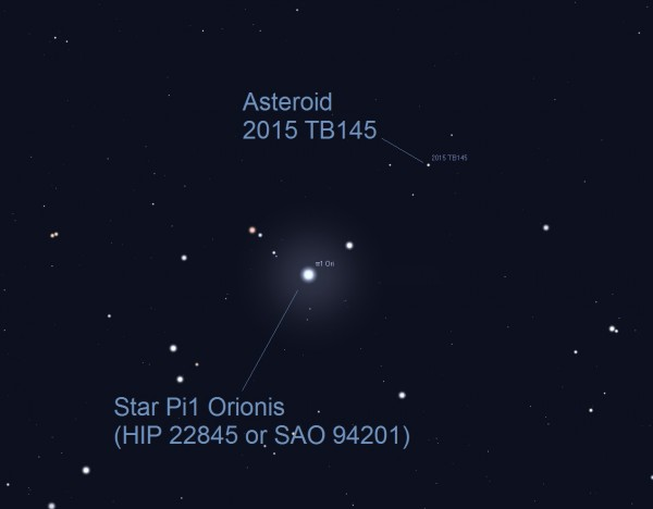 Asteroid position at 11:20 ET (0320 UTC) on Octoner 30. If you have a computerized (Go To) telescope, point it to HIP 22845 or SAO 94201, a 4th magnitude star in Orion before 11:20 p.m. ET on October 30 (Friday night) and wait for the asteroid. The space rock will appear as a slowly moving 'star' passing very close to this actual fixed star at that time. This view shows a half degree field of view (about the size of a full moon). Alternatively, you can point your telescope to these coordinates: RA 04h 54m 53.755 s / DEC +10º 09' 02.60