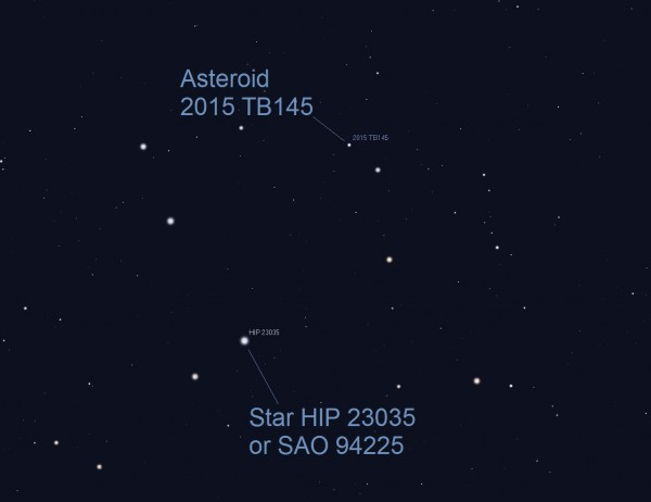 Asteroid position at 12:05 a.m. ET (0405 UTC) on October 31.  Have a Go To computerized telescope? Point it to HIP 23035 or SAO 94225, a 7th magnitude star in Orion. At 12:05 a.m. ET on October 31 (Saturday morning), the space rock passes close to this star. The asteroid will appear as a slowly moving 'star' passing close to this star. This illustration shows a half degree field of view (about the size of a full moon). Alternatively, you can point your telescope to these coordinates: RA 4h 57m 13.1s / DEC +10º 48' 35.5