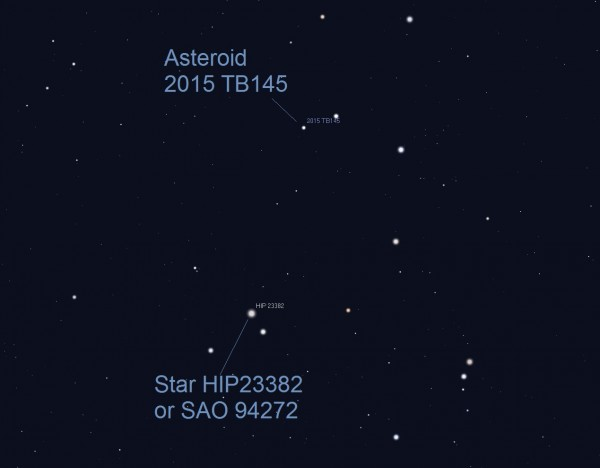 Asteroid position at 1:30 a.m. ET (5:30 UTC). If you have a computerized (Go To) telescope, point it to HIP 23382 or SAO 94272, a 7 magnitude star in Orion before 1:30 a.m. ET on October 31 (Saturday morning) and wait for the asteroid. The space rock will appear as a slowly moving 'star' passing close to this actual fixed star at that time. This view shows a half degree field of view (about the size of a full moon). Alternatively, you can point your telescope to these coordinates: RA 05h 01m 36.8 s / DEC +12º 20' 25.4