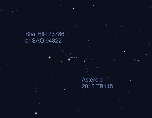 Asteroid position at 2:55 a.m. ET (655 UTC). Have a Go To computerized telescope? Point it to HIP 23786 or SAO 94322, a 7th magnitude star in Orion. At 2:55 a.m. ET on October 31 (Saturday morning), the space rock passes very close to this star. The asteroid will appear as a slowly moving 'star' passing close to this star. This illustration shows a half degree field of view (about the size of a full moon). Alternatively, you can point your telescope to these coordinates: RA 5h 06m 42.5s / DEC +14º 26' 42.7