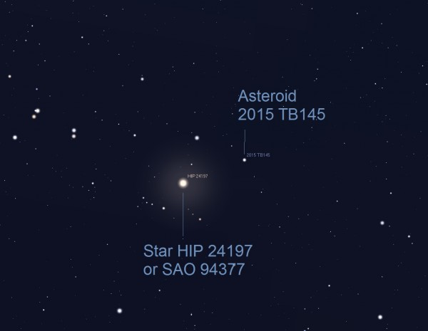 Asteroid position at 3:50 a.m. ET (0750 UTC) If you have a computerized (Go To) telescope, point it to HIP 24197 or SAO 94377) a naked-eye star with a magnitude of 5 in Orion. At 3:50 a.m. ET on October 31 (Saturday morning), the space rock passes close to this star. The asteroid will appear as a slowly moving 'star' passing very close to this star. By this time the asteroid should appear to move faster because it will be closer to Earth than earlier on the night of October 30. This illustration shows a half degree field of view (about the size of a full moon). A pair of double stars visible in this area should confirm you are pointing at the correct direction. Alternatively, you can point your telescope to these coordinates: RA  05h 11m 41.6s / DEC +16º 02' 44.5