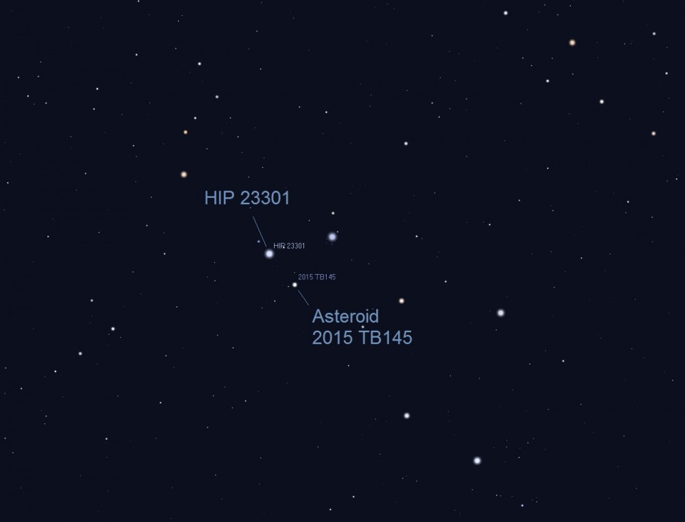 Update: Close pass of Halloween asteroid | Human World ...