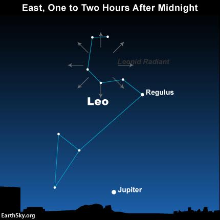 Everything you need to know: Leonid meteor shower 2015-november-17-leonid-radiant-regulus-jupiter