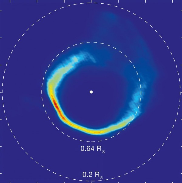 """This plot is an unusual type of image, showing the velocities of the gas in the disc around the white dwarf SDSS J1228+1040, rather than its position. It was mapped out from Very Large Telescope observations over a period of twelve years and by applying a method called Doppler tomography. The dashed circles correspond to material in circular orbits at two different distances from the star. This appears """"inside out"""" because material moves faster in close-in orbits."""