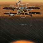 This artist's concept from August 2015 depicts NASA's InSight Mars lander fully deployed for studying the deep interior of Mars. The mission will launch during the period March 4 to March 30, 2016, and land on Mars Sept. 28, 2016. Image credit: NASA/JPL-Caltech
