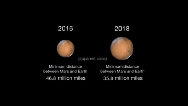 So put Mars viewing on your calendar for 2018. Illustration via nasa.tumblr.com.