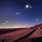 5-planets-2-1-2016-John-Ashley-sq