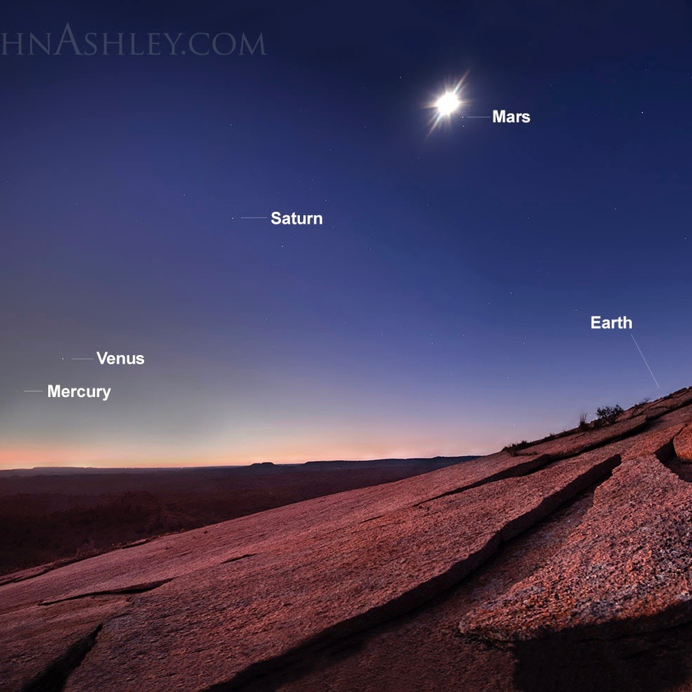 See all 5 bright planets in March | Tonight | EarthSky