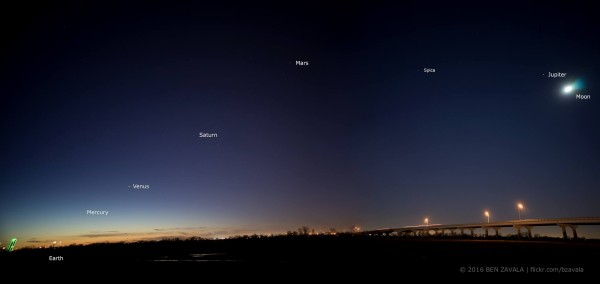 View larger. | On the morning of January 28, 2016, the moon could be seen near Jupiter.  The moon is due to move past all 5 planets.  Photo taken morning of January 28 by Ben Zavala in Dallas, Texas. Thanks, Ben!