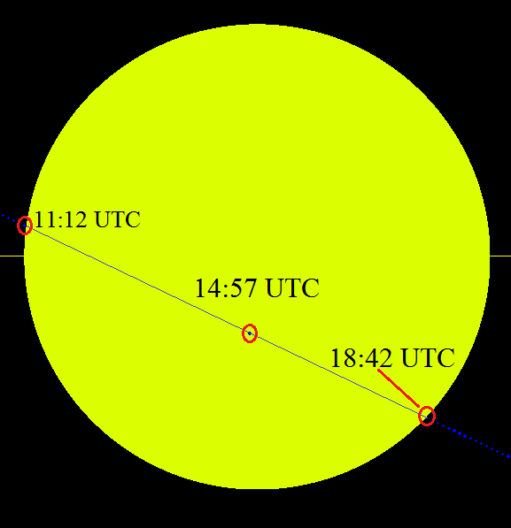 View larger, more detailed  chart. Mercury travels from east to west (left to right), taking 7.5 hours to cross the sun's disk. Larger chart via EclipseWise.com