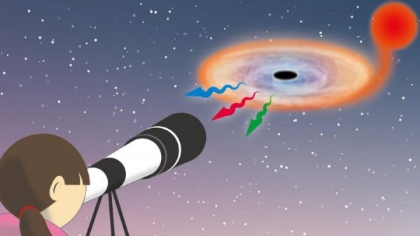 A black hole outburst can be observed as flickering visible light, scientists say. the light emerges from gases surrounding the black hole. Image via Eiri Ono/Kyoto University