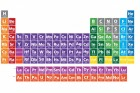 The new elements, are highlighted in yellow. Image credit: Julie Deshaies/Shutterstock/IFLScience