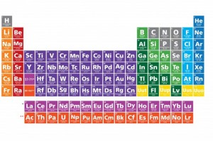 Four new elements added to periodic table earth earthsky urtaz Images