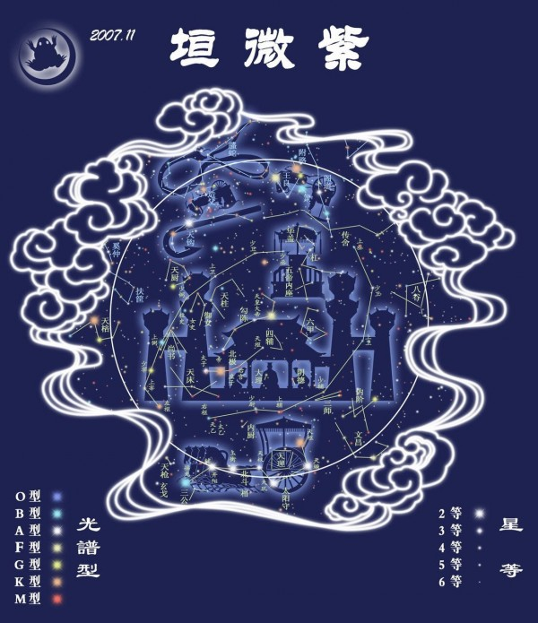 Traditional Chinese astronomy has a system of dividing the celestial sphere into asterisms or constellations, known as