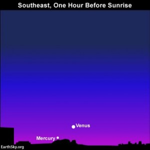 2016-february-11-venus-mercury