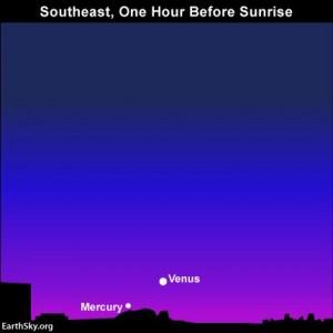 2016-february-11-venus-mercury
