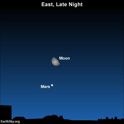 2016-february-28-moon-and-mars