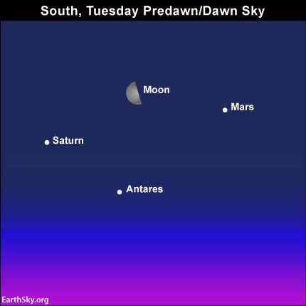 2016-february-29-moon-mars-antares-saturn
