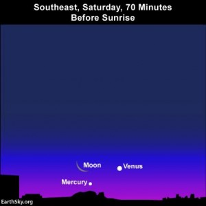 2016-february-5-moon-venus-mercury