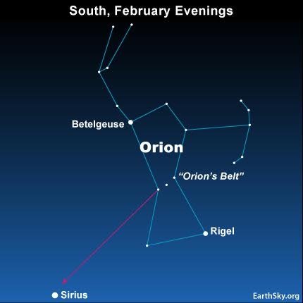 Star chart showing constellation Orion with arrow pointing to Sirius.