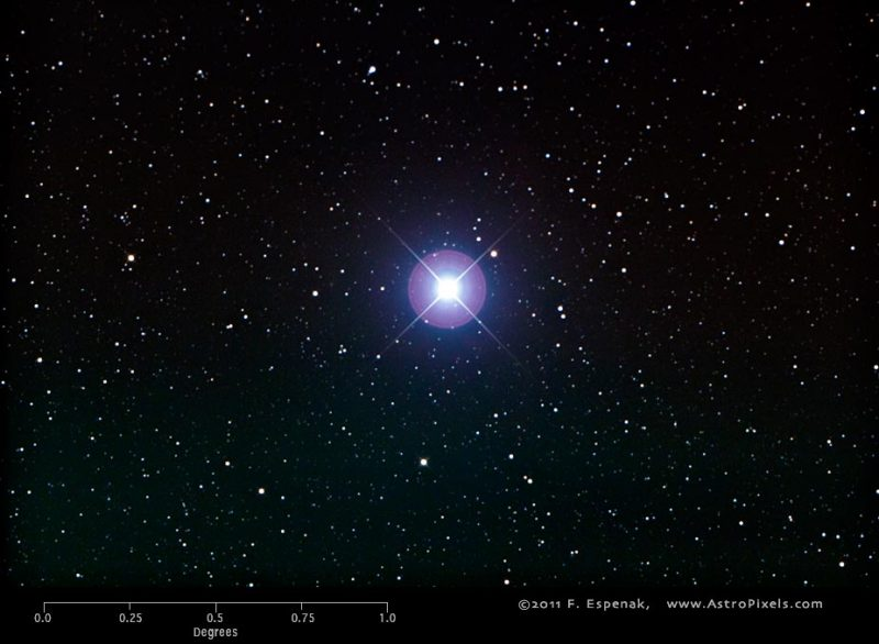 Brilliant white star in middle of star field.