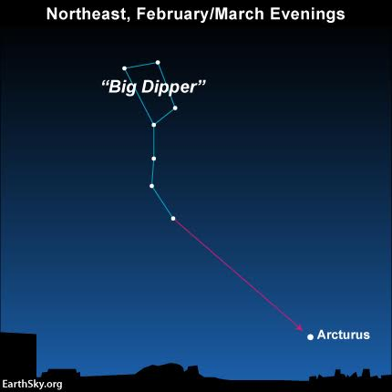 arc-to-arcturus-big-dipper