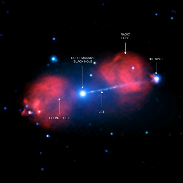 View larger. | The Pictor A galaxy has a supermassive black hole at its center, and material falling onto the black hole is driving an enormous beam, or jet, of particles at nearly the speed of light into intergalactic space. This composite image contains X-ray data obtained by Chandra at various times over 15 years (blue) and radio data from the Australia Telescope Compact Array (red). By studying the details of the structure seen in both X-rays and radio waves, scientists seek to gain a deeper understanding of these huge collimated blasts. X-ray (Blue), Radio (Red)Image credit: NASA/CXC/Univ of Hertfordshire/M.Hardcastle et al