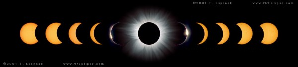 Eleven images capture various phases of the 2001 total eclipse from start to finish. Image courtesy of MrEclipse.com,