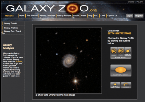 Galaxy Zoo allows citizen scientists to classify galaxies.