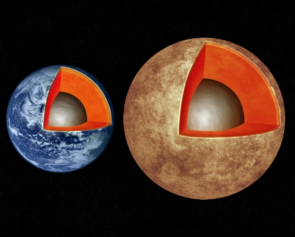 This artist's illustration compares the interior structures of Earth (left) with the exoplanet Kepler-93b (right), which is one and a half times the size of Earth and 4 times as massive. New research suggests that rocky worlds share similar structures, with a core containing about a third of the planet's mass, surrounded by a mantle and topped by a thin crust. Image credit: M. Weiss/CfA