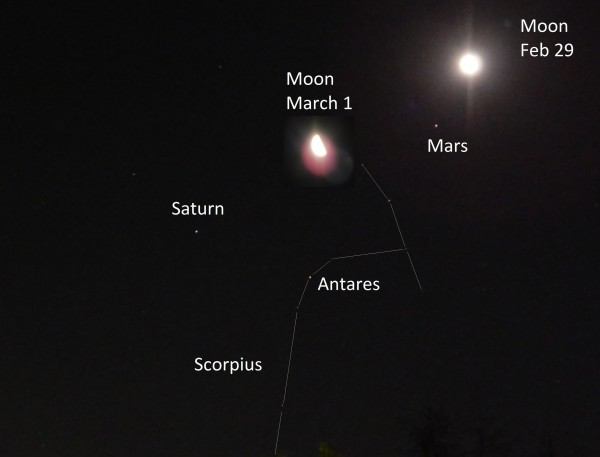 Raul Cortes in Monterrey, Mexico, caught the moon, Saturn and Mars on the mornings of February 29 and March 1, 2016.