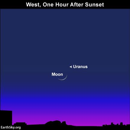 For the fun of it, we show the planet Uranus near the young waxing crescent moon after sunset on March 10, 2016. However, you're not likely to see this faint world with the eye alone. If your sky is exceptionally clear, you might be able catch Uranus through binoculars.