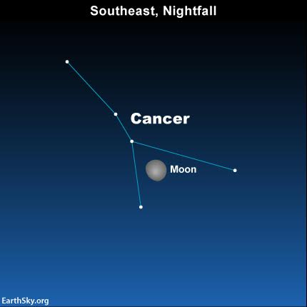 The stars of Cancer are behind the moon on March 18, 2016.