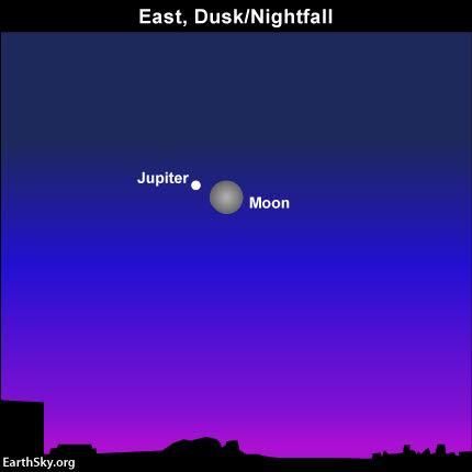 Moon closest to Jupiter on March 21. Read more