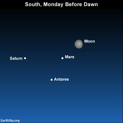 2016-march-27-moon-mars-saturn-antares