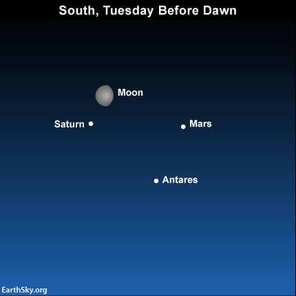 2016-march-28-moon-mars-saturn-antares