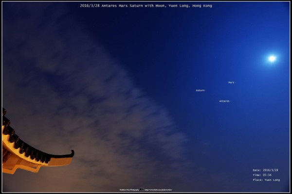 In this photo, notice that the moon is farther to the west (right) of the planets. That's partly because the photo was shot a day earlier than the other photos on this page, on March 28, 2016, by Matthew Chin in Hong Kong.