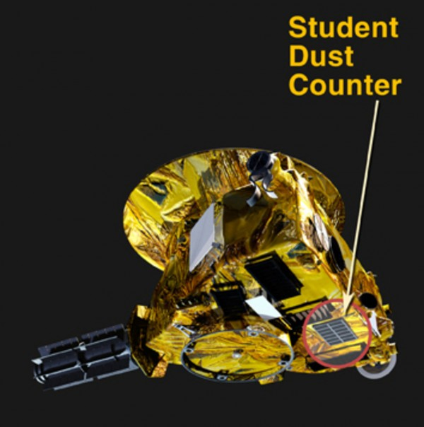 The Student Dust Counter is one part of the science payload New Horizons' been carrying for a decade. Image credit: NASA/New Horizons