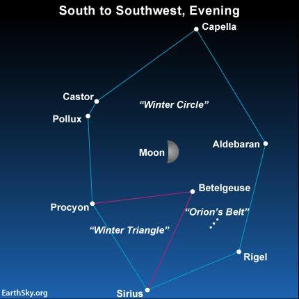 winter-cricle-winter-triangle