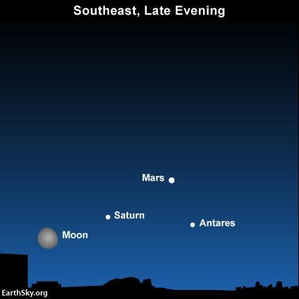 2016-april-25-moon-mars-saturn-antares