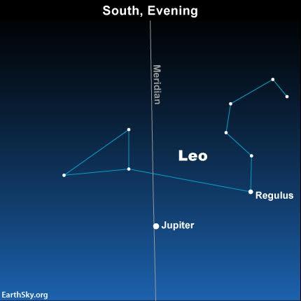 2016-april-28-leo-jupiter-regulus-meridan