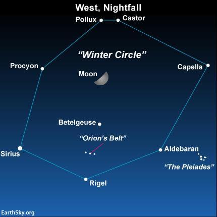 april-winter-circle
