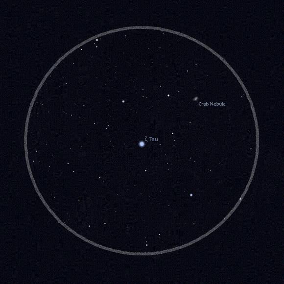 Star chart inside a smaller circle.